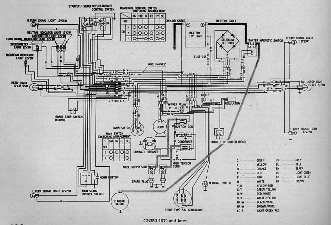 cb 350 wiring diagram  fuse box diagram for a 1992 chevy
